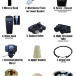 Water Softener Parts Explained